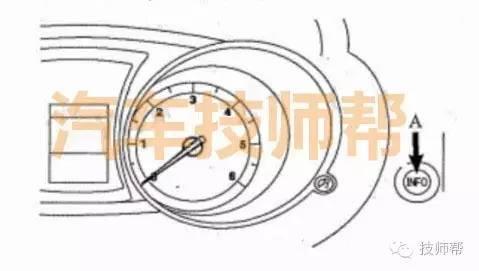 技術資料丨實用!標緻保養燈手動歸零方法合集 - 每日頭條