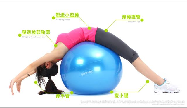 健身過程中 瑜伽球的基本用法你知道嗎? - 每日頭條
