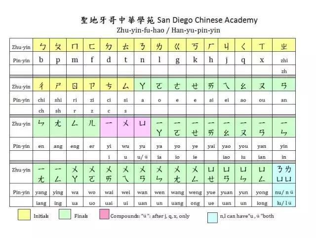 你知道臺灣人都是怎麼打字的嗎? - 每日頭條