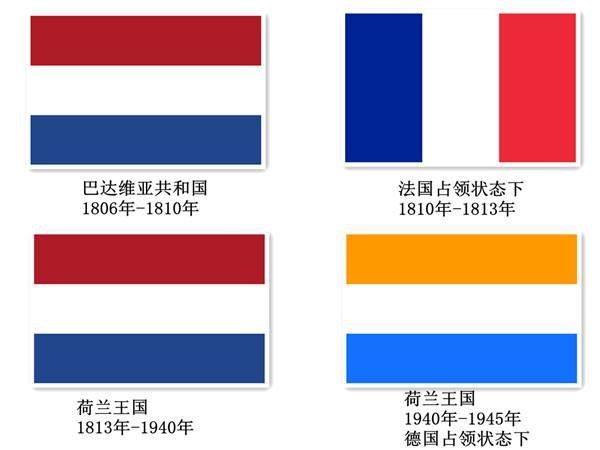 追溯荷蘭國旗的演變歷程 - 每日頭條