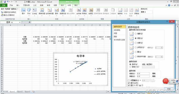 處理實驗數據時!如何用Excel製作兩條直線的交點?7步搞定! - 每日頭條