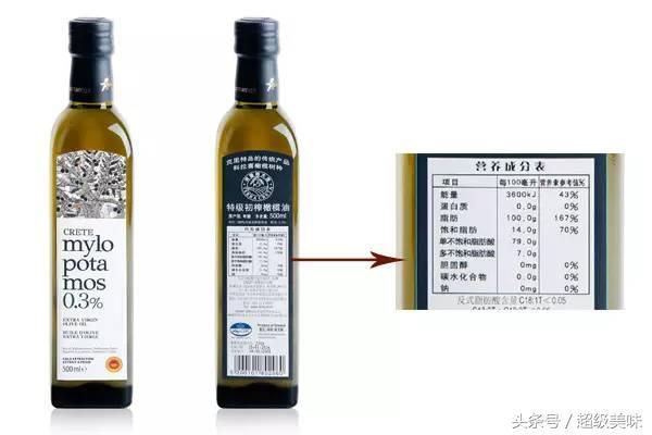 進口橄欖油的真假到底怎麼分辨?鑑別不出那是因為你沒掌握方法! - 每日頭條
