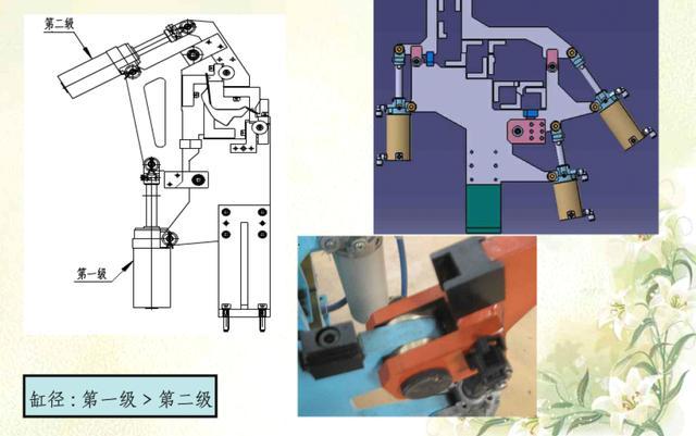 汽車車體焊接夾具出圖基礎 - 每日頭條