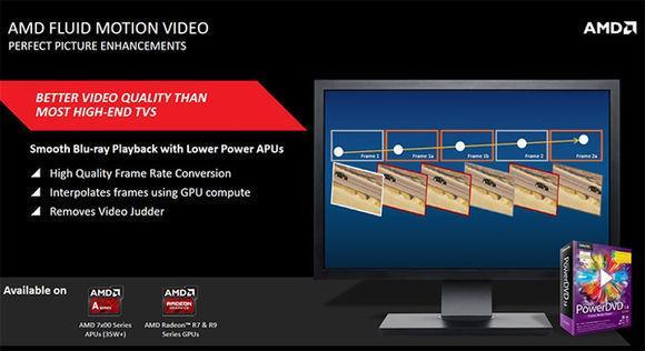 Radeon顯卡用戶獨占黑科技:普通視頻插幀秒變60FPS - 每日頭條