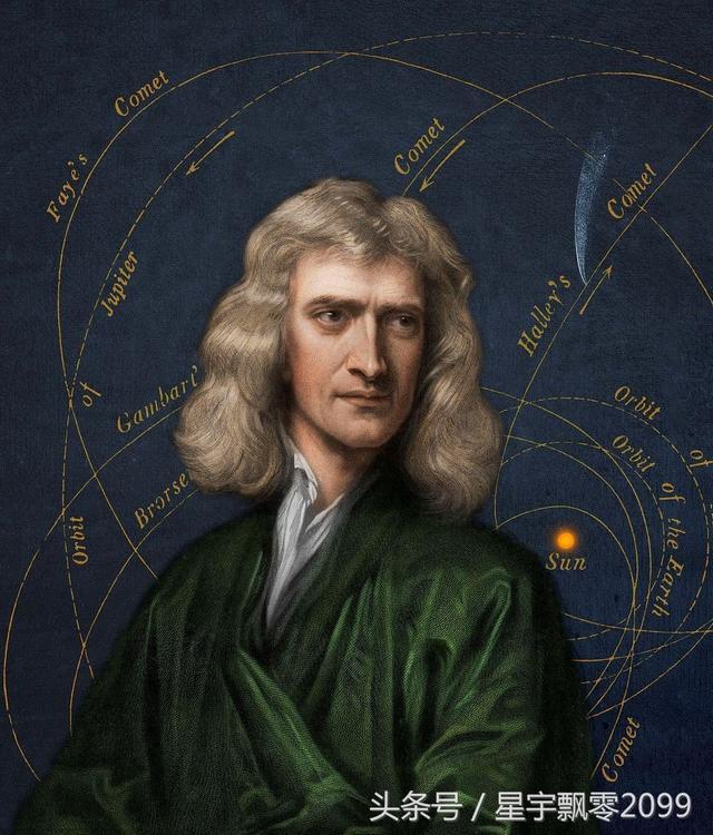 牛頓和愛因斯坦晚年都研究神學嗎? - 每日頭條