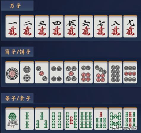「雀魂」日麻遊戲的快速入門教程 - 每日頭條