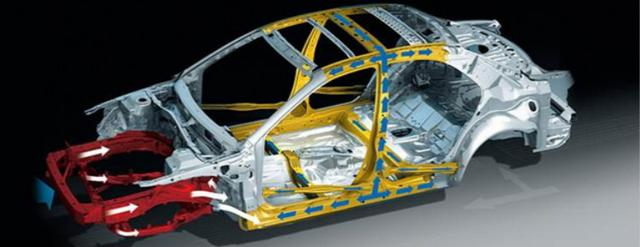 不要被超高強度鋼數據忽悠 剛柔並濟才是安全車身 - 每日頭條