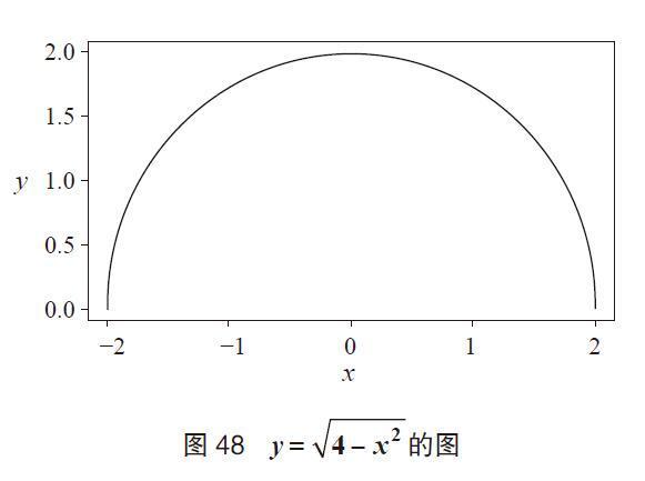 關於微積分,學校怎麼沒教過這麼簡單的入門技巧! - 每日頭條
