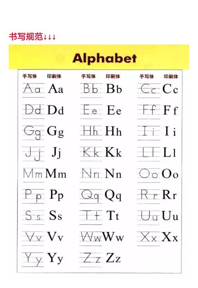 小學26個英文字母的書寫筆順及字母發音!有需要請收藏學習! - 每日頭條