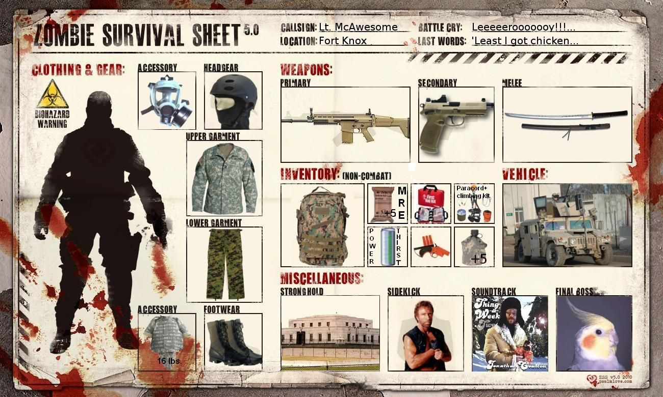 Image 81846 Zombie ToolsZombie Survival Sheet