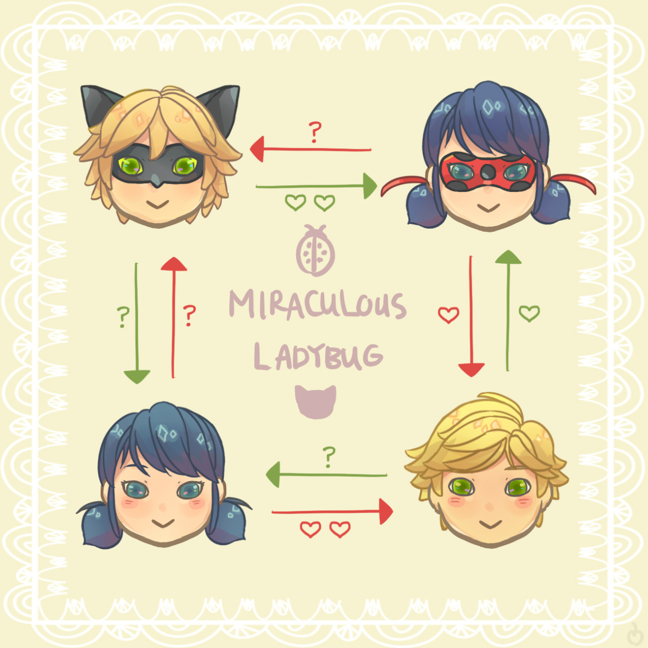 Image result for miraculous love square