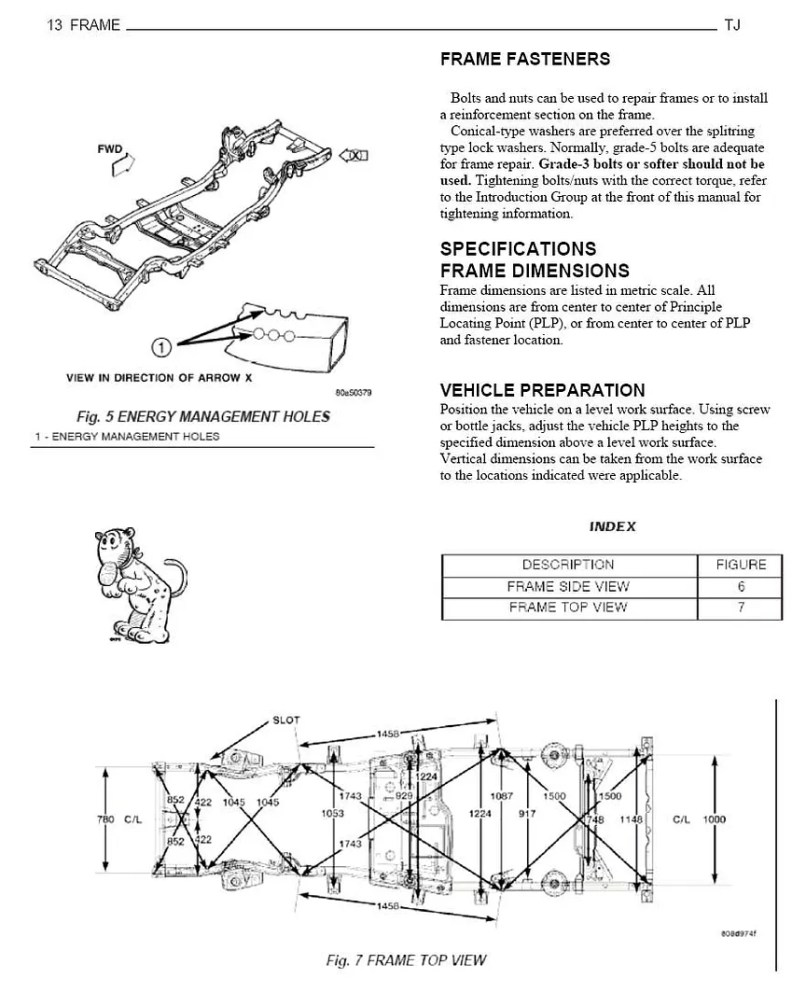 Cj3b Frame Dimensions Cj5 Repair