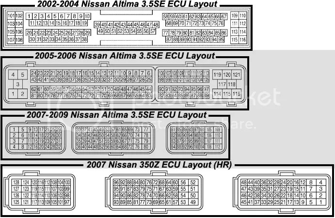 Nissan X Trail Ecu Wiring Diagram  Somurich