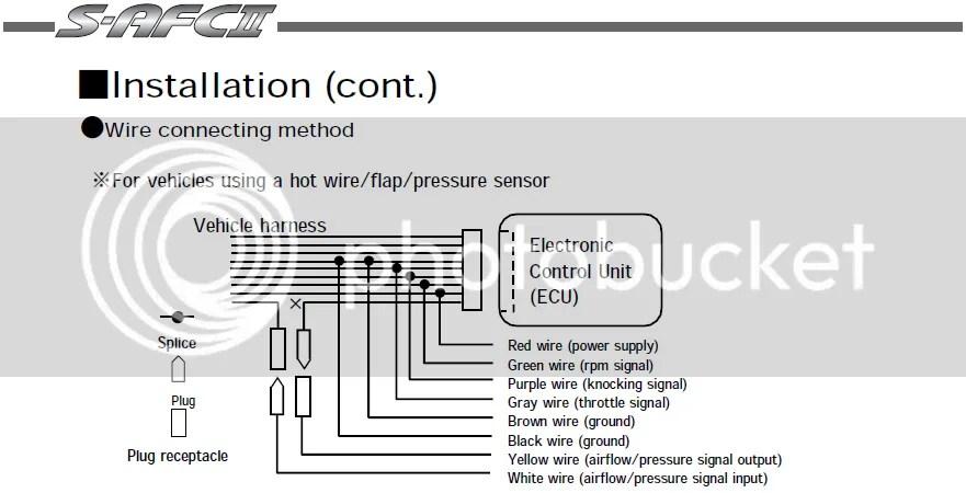 Apexi Vafc Wiring Diagram B16a Somurich Com - Wiring Diagram
