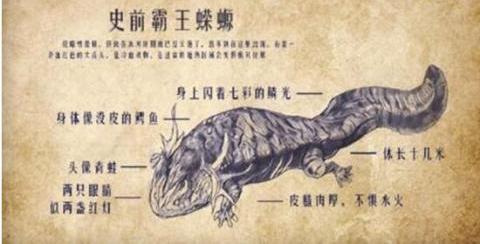 《鬼吹燈》中霸王蠑螈原型是它: 吃恐龍的史前巨獸 - 壹讀