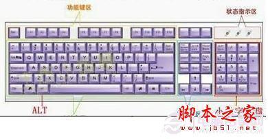 特殊符號如何才能用鍵盤打出來 常用的特殊符號大全 - 壹讀