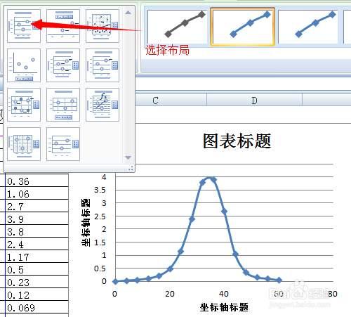 excel曲線擬合方法圖解 excel如何畫曲線圖 - 壹讀