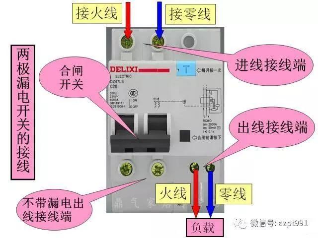 常見家庭電器電路的認識,簡單安裝及維修,學會這幾招維修不求人 - 壹讀