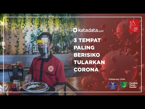 3 Tempat Paling Berisiko Tularkan Corona | Katadata Indonesia