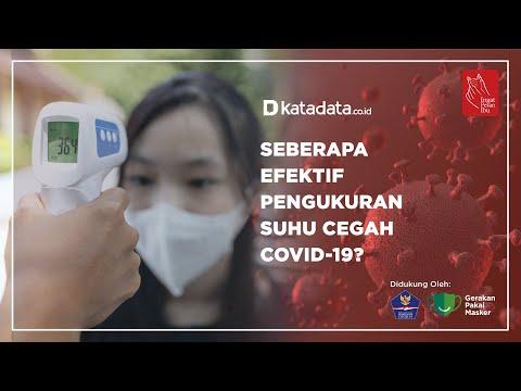 Seberapa Efektif Pengukuran Suhu Cegah Covid-19? | Katadata Indonesia