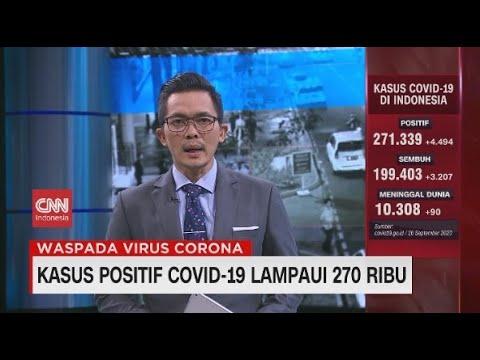 Update Corona 26 September: Kasus Positif Lampaui 270 Ribu