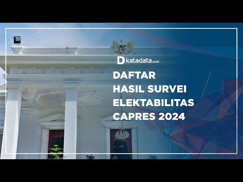 Daftar Hasil Survey Elektabilitas Capres 2024   Katadata Indonesia