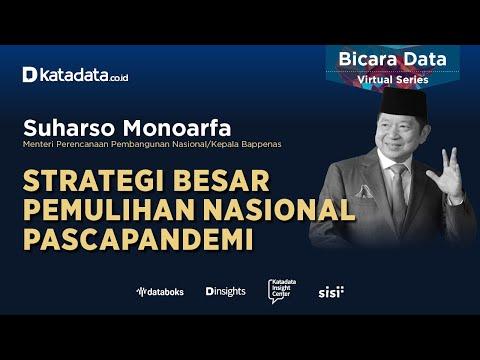 """Bicara Data:  """"Strategi Besar Pemulihan Nasional Pasca Pandemi"""" with Menteri PPN Suharso Monoarfa"""