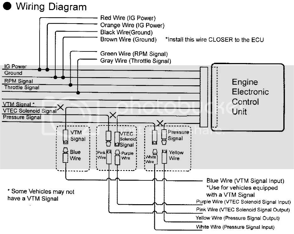 Apexi Avcr Wiring Diagram on