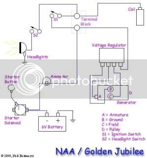 53 NAA wiring diagram  Yesterday's Tractors