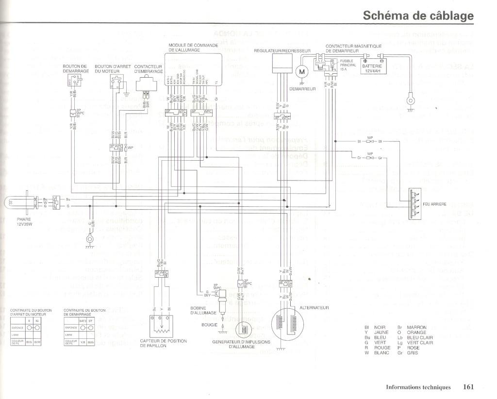 Simplifier Le Faisceau Electrique Hm