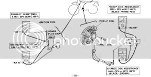 1980 XT 250 Charging problem Please advise!  Yamaha Dual