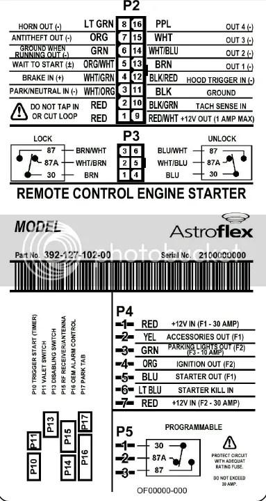 astrostart rs-711xr installation guide