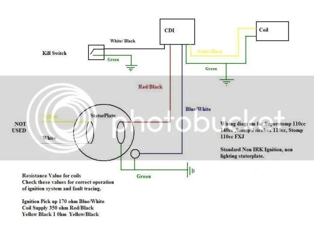 Pit Bike Wiring Diagram Kick Start