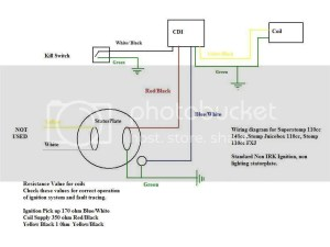 need a wiring diagram!!!!!!!!!  Pit Bike Club