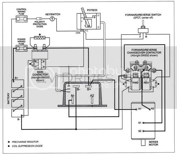 Wiring Diagram For Series Cart W  For