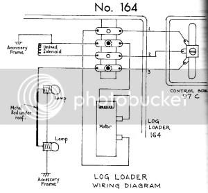 Lionel Alco 220 Motor Wiring | prandofacilco