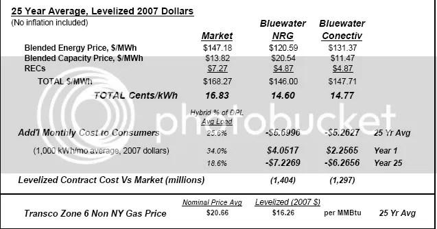 Cost comparison 13