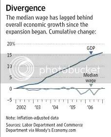 Republican Economics in a Nutshell