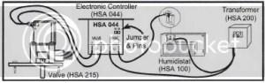 Hamilton 12HF Humidifier to Lennox Furnace  DoItYourself Community Forums