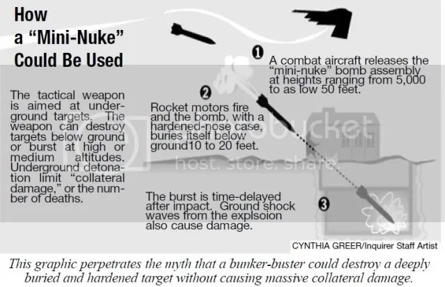 BUNKER BUSTER  using depleted uranium warhead