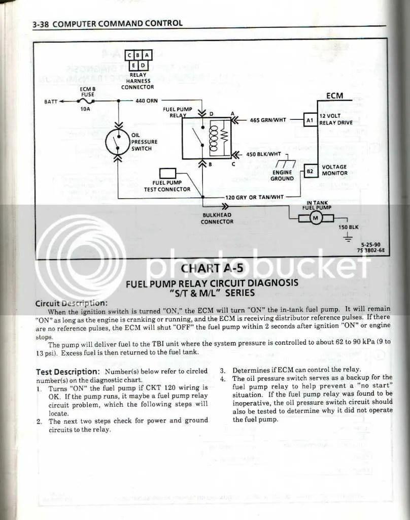 Van Wiring Chevrolet 1995 Door Dutch Lock Diagram Astro