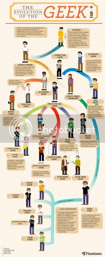 illustration,geek,nerd,description