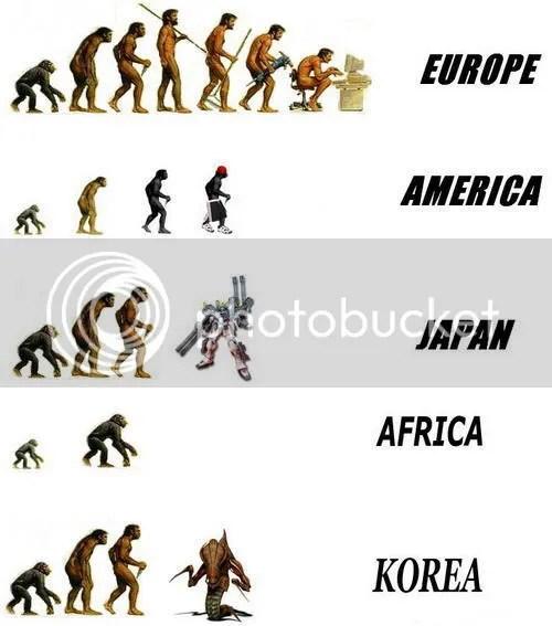 Evolucion segun continente