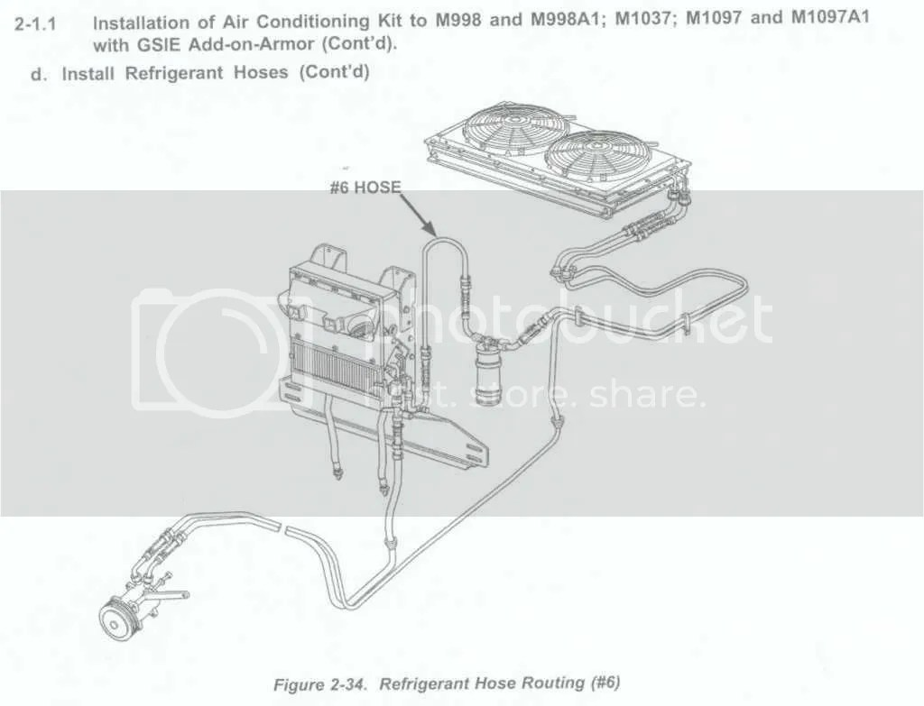 Monkey Rear End | Wiring Diagram Database on hmmwv ignition switch, hmmwv hood, hmmwv pickup, hmmwv alternator, hmmwv maintenance,