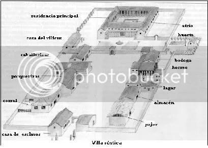 viviendas romanas