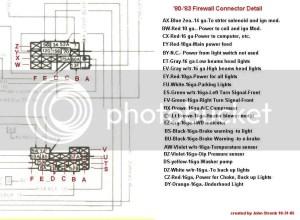 CJ firewall electrical plug  Pirate4x4Com : 4x4 and Off