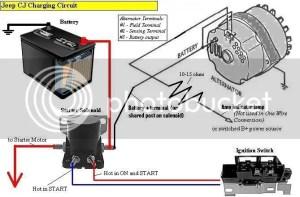 Jeep CJ  DelcoRemy Internally Regulated Alternator