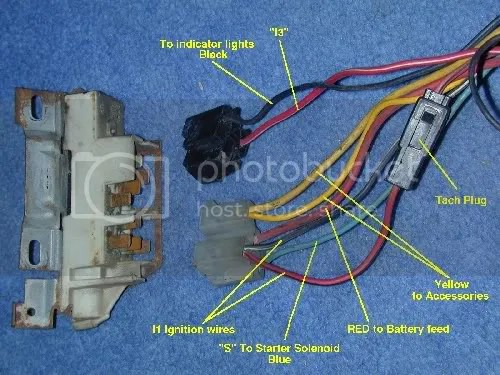 Cj7 Tachometer Wiring - Wiring Diagram & Cable Management on