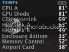 MacBookPRO Temperatures