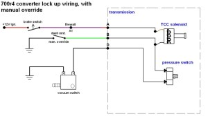 700r4 wiring for lock up need help  S10 Forum